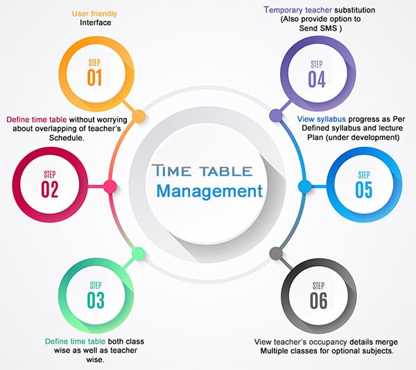 Time Table management Software Solutions - Pschool